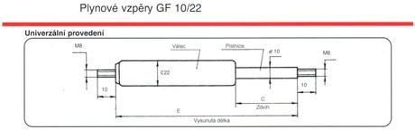 agados_plynové vzpěry GF 10-22 (002)